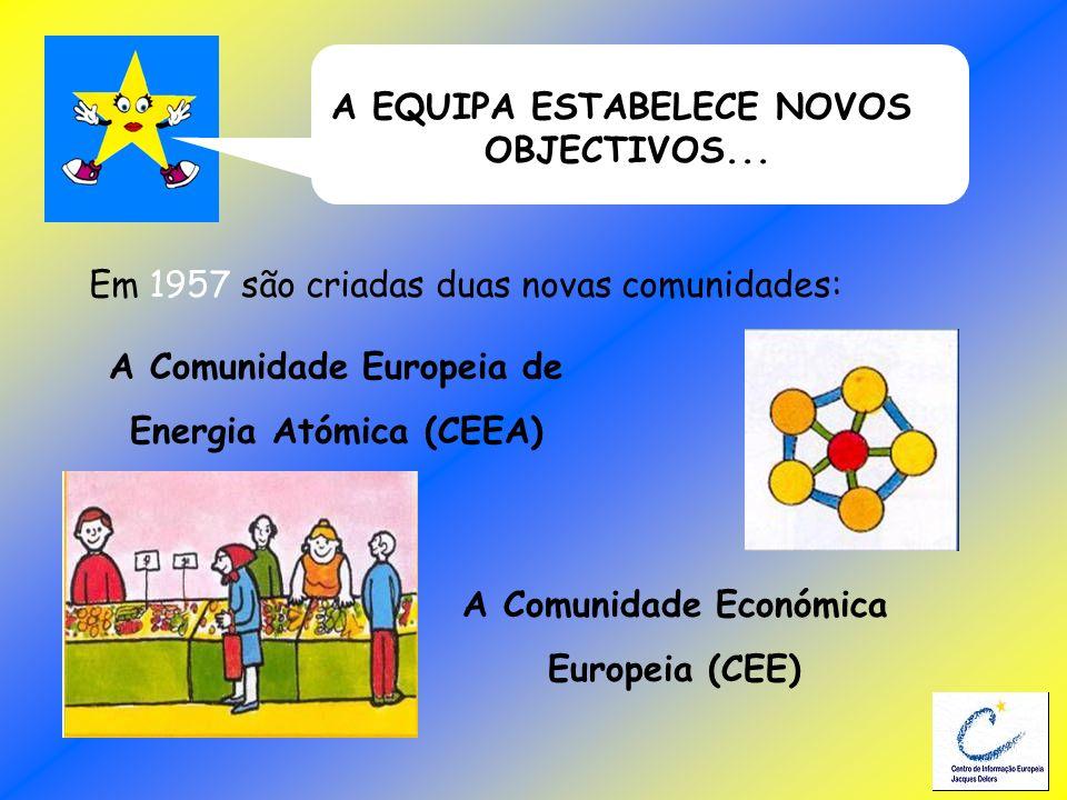 A EQUIPA ESTABELECE NOVOS OBJECTIVOS... A Comunidade Europeia de Energia Atómica (CEEA) Em 1957 são criadas duas novas comunidades: A Comunidade Econó