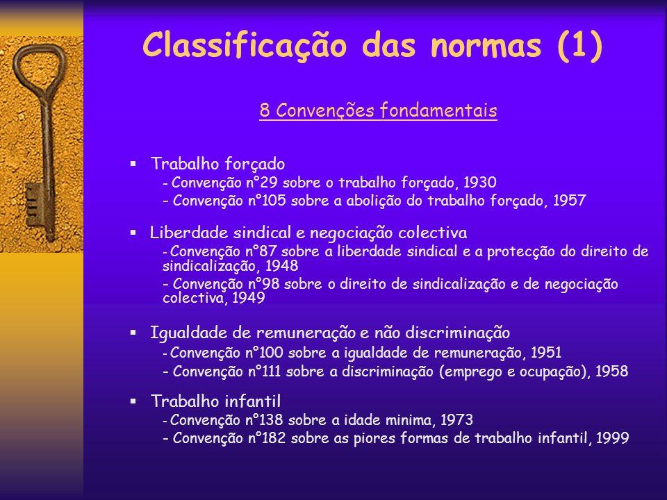 Classificação das normas (1) 8 Convenções fondamentais Trabalho forçado - Convenção n°29 sobre o trabalho forçado, 1930 - Convenção n°105 sobre a abol