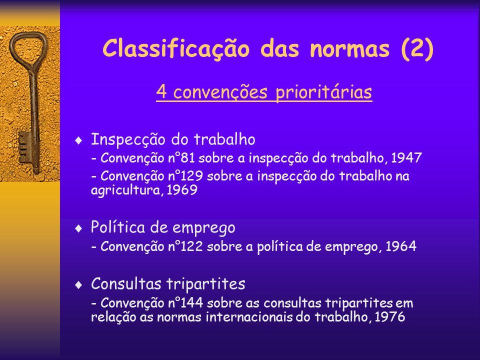 Classificação das normas (2) 4 convenções prioritárias Inspecção do trabalho - Convenção n°81 sobre a inspecção do trabalho, 1947 - Convenção n°129 so