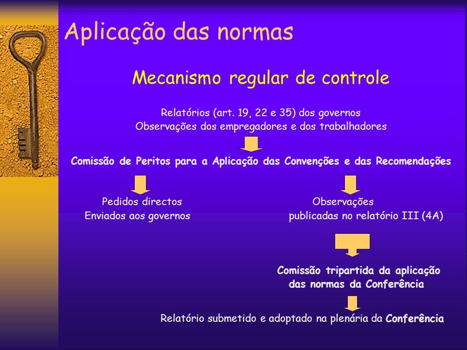 Aplicação das normas Mecanismo regular de controle Relatórios (art. 19, 22 e 35) dos governos Observações dos empregadores e dos trabalhadores Comissã