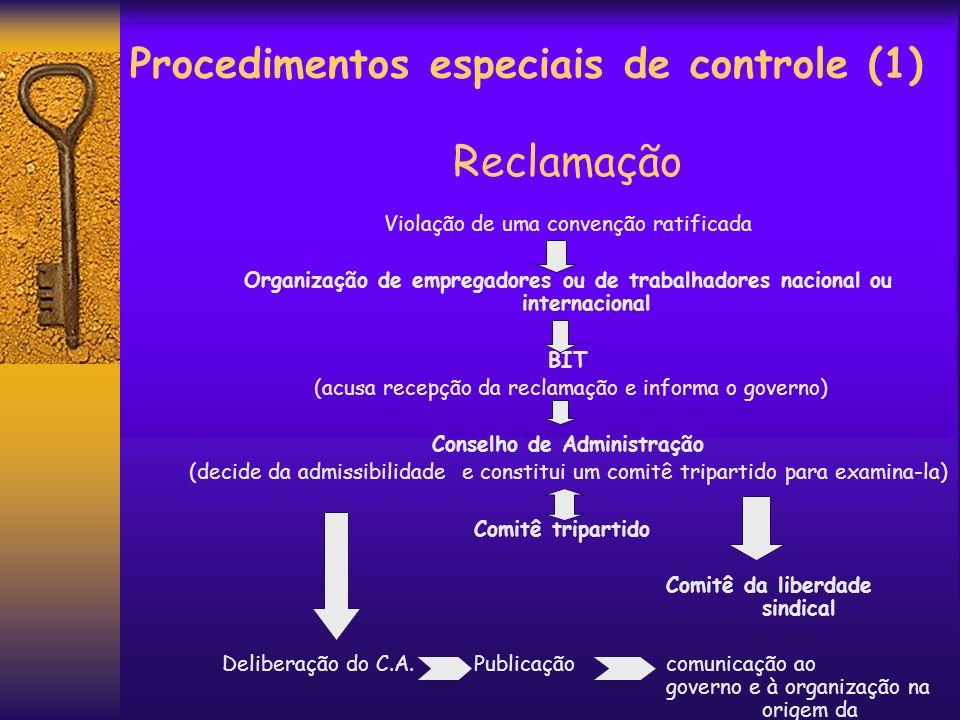 Procedimentos especiais de controle (1) Reclamação Violação de uma convenção ratificada Organização de empregadores ou de trabalhadores nacional ou in