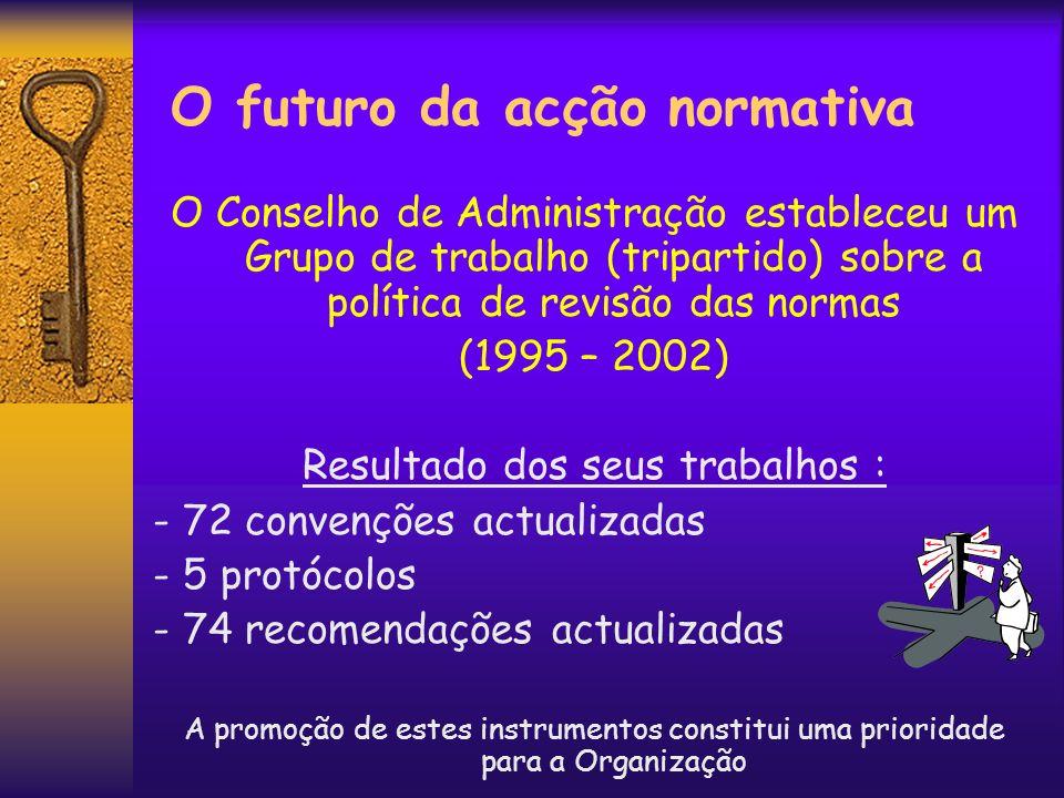 O futuro da acção normativa O Conselho de Administração estableceu um Grupo de trabalho (tripartido) sobre a política de revisão das normas (1995 – 20