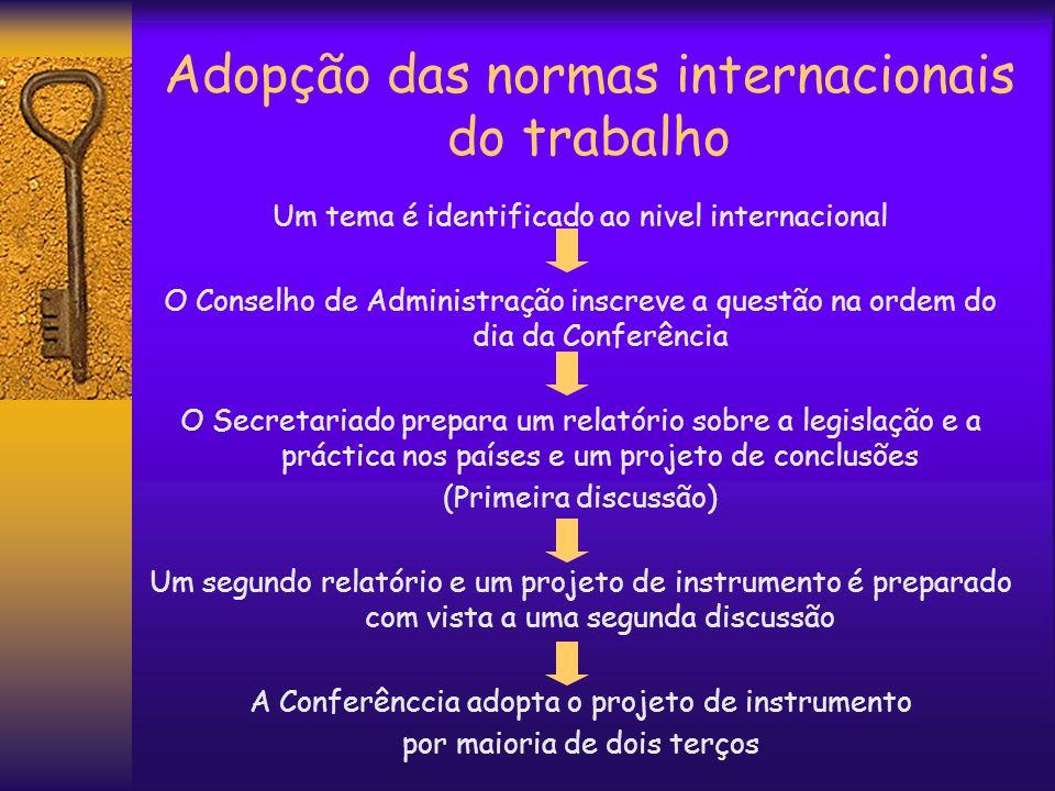 Adopção das normas internacionais do trabalho Um tema é identificado ao nivel internacional O Conselho de Administração inscreve a questão na ordem do