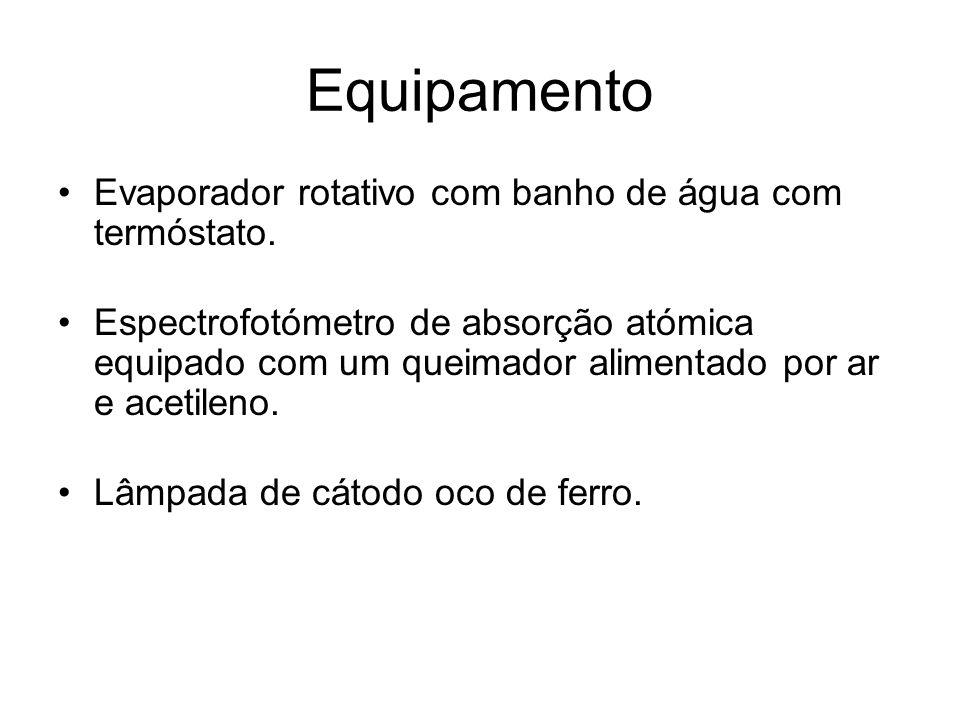 Equipamento Evaporador rotativo com banho de água com termóstato. Espectrofotómetro de absorção atómica equipado com um queimador alimentado por ar e