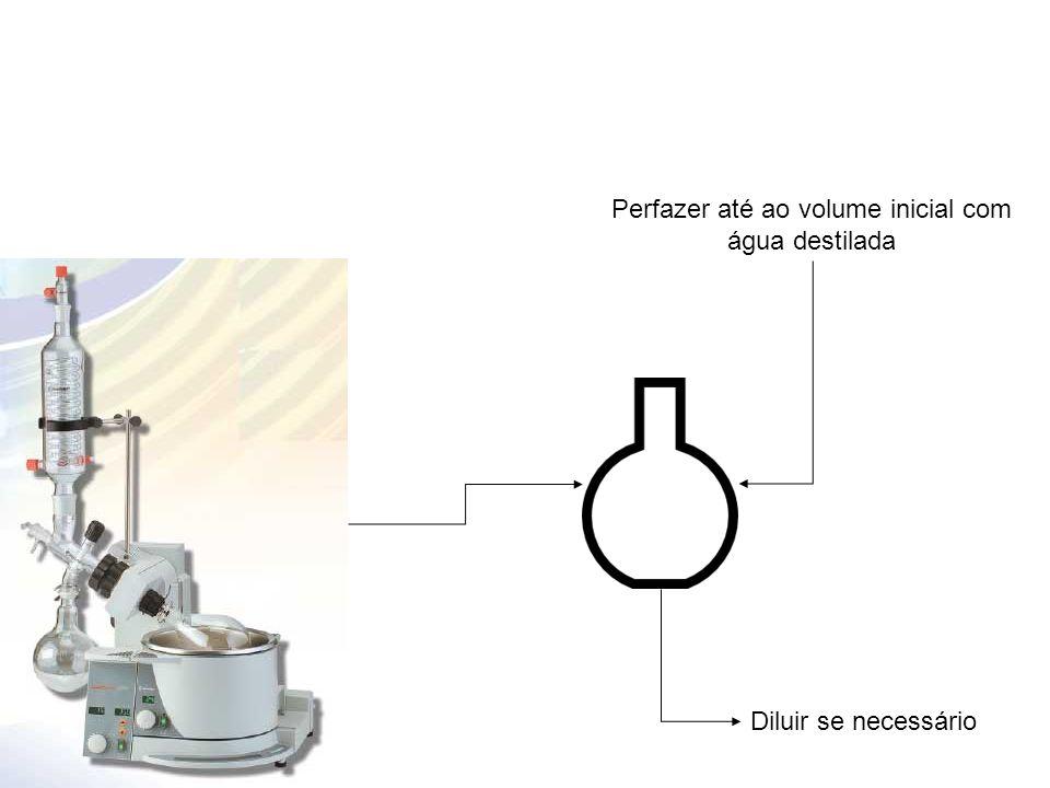 Perfazer até ao volume inicial com água destilada Diluir se necessário