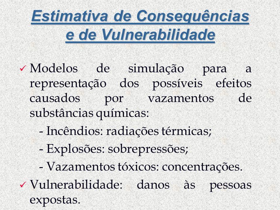 Estimativa de Consequências e de Vulnerabilidade Modelos de simulação para a representação dos possíveis efeitos causados por vazamentos de substância