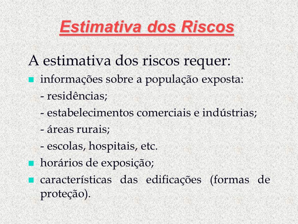 Estimativa dos Riscos A estimativa dos riscos requer: n informações sobre a população exposta: - residências; - estabelecimentos comerciais e indústri