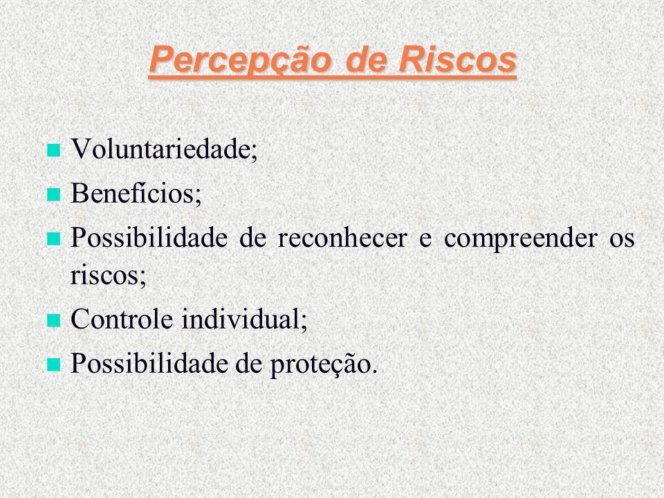 Percepção de Riscos n Voluntariedade; n Benefícios; n Possibilidade de reconhecer e compreender os riscos; n Controle individual; n Possibilidade de p