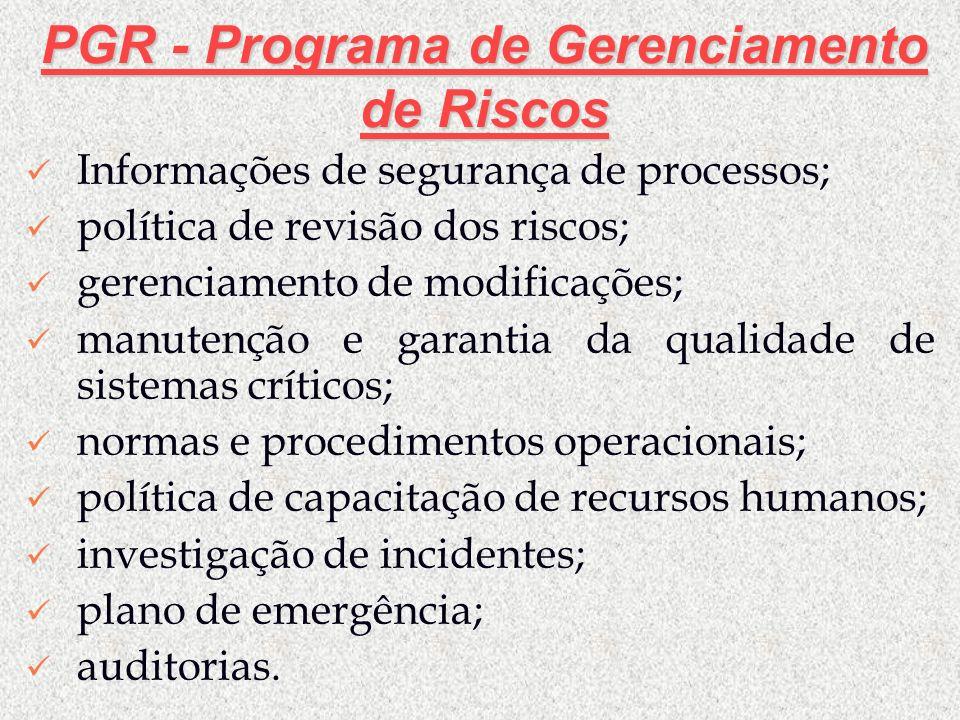 PGR - Programa de Gerenciamento de Riscos Informações de segurança de processos; política de revisão dos riscos; gerenciamento de modificações; manute