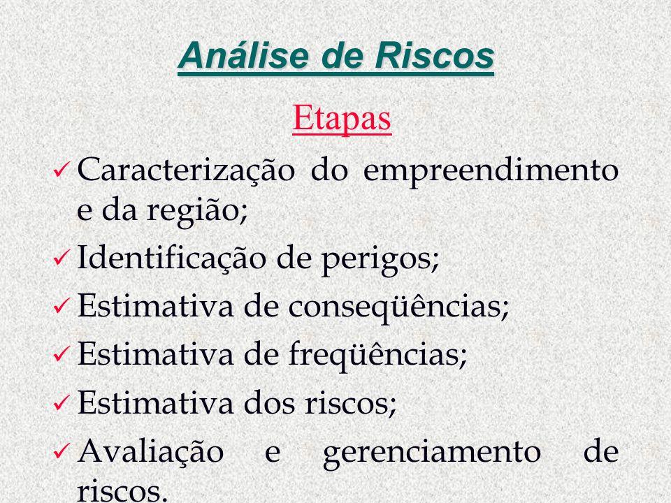 Análise de Riscos Caracterização do empreendimento e da região; Identificação de perigos; Estimativa de conseqüências; Estimativa de freqüências; Esti