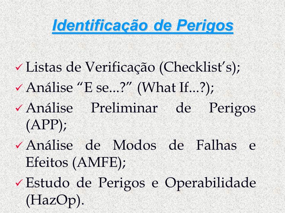 Identificação de Perigos Listas de Verificação (Checklists); Análise E se...? (What If...?); Análise Preliminar de Perigos (APP); Análise de Modos de
