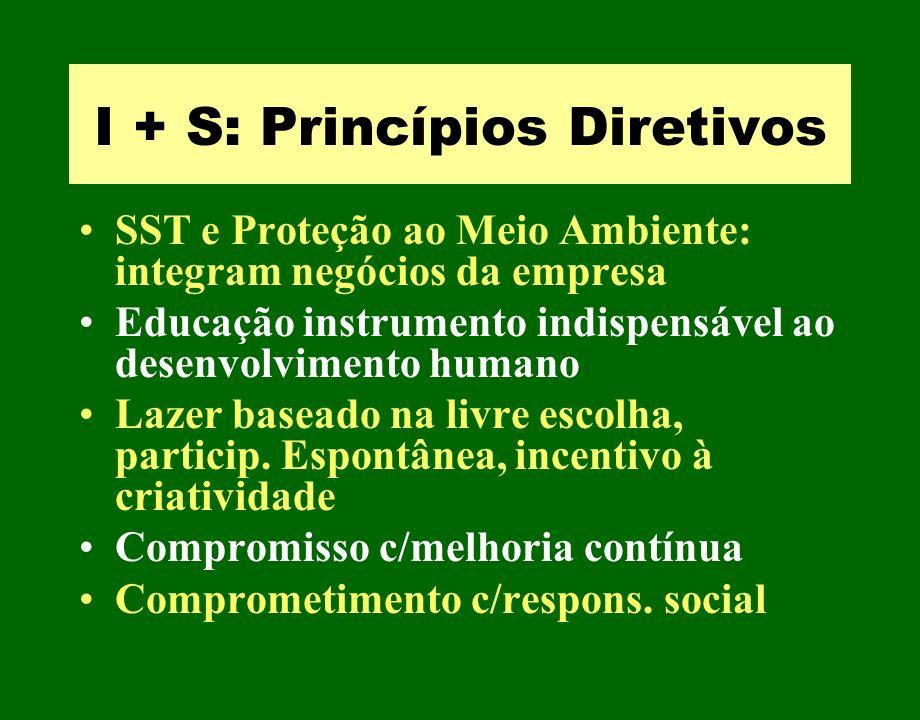 I + S: Princípios Diretivos SST e Proteção ao Meio Ambiente: integram negócios da empresa Educação instrumento indispensável ao desenvolvimento humano