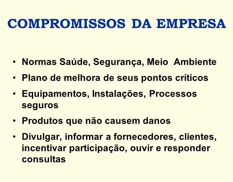 COMPROMISSOS DA EMPRESA Normas Saúde, Segurança, Meio Ambiente Plano de melhora de seus pontos críticos Equipamentos, Instalações, Processos seguros P