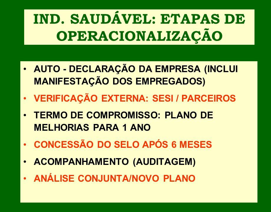 IND. SAUDÁVEL: ETAPAS DE OPERACIONALIZAÇÃO AUTO - DECLARAÇÃO DA EMPRESA (INCLUI MANIFESTAÇÃO DOS EMPREGADOS) VERIFICAÇÃO EXTERNA: SESI / PARCEIROS TER