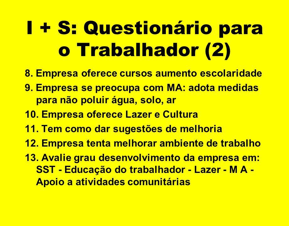 I + S: Questionário para o Trabalhador (2) 8. Empresa oferece cursos aumento escolaridade 9. Empresa se preocupa com MA: adota medidas para não poluir