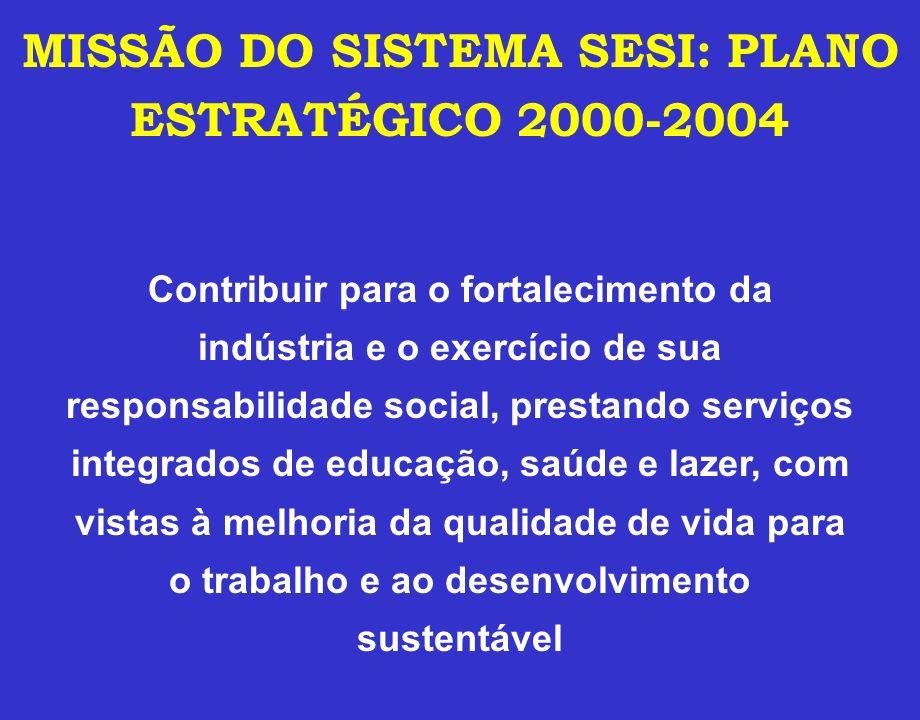 MISSÃO DO SISTEMA SESI: PLANO ESTRATÉGICO 2000-2004 Contribuir para o fortalecimento da indústria e o exercício de sua responsabilidade social, presta