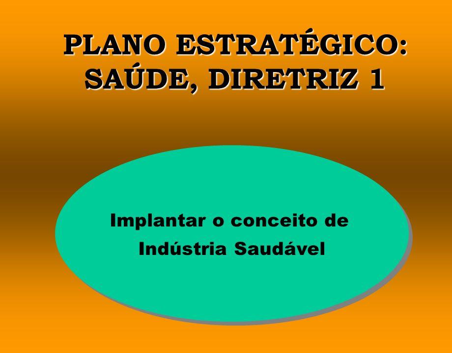 PLANO ESTRATÉGICO: SAÚDE, DIRETRIZ 1 Implantar o conceito de Indústria Saudável Implantar o conceito de Indústria Saudável