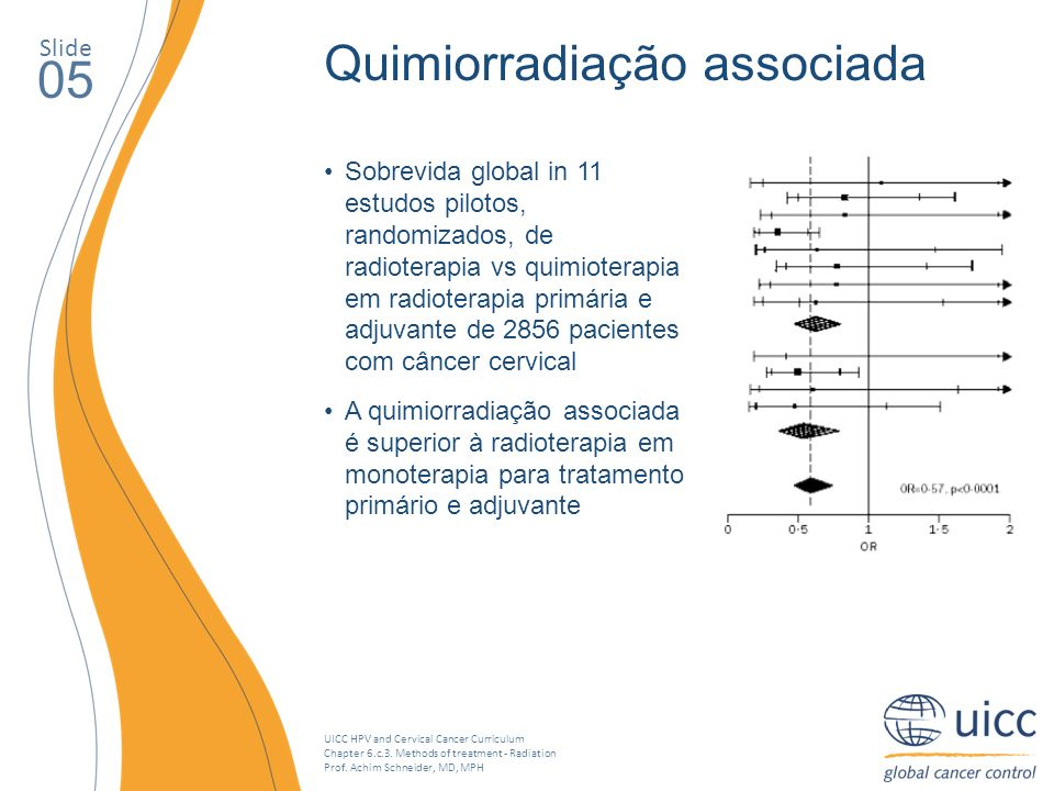 UICC HPV and Cervical Cancer Curriculum Chapter 6.c.3.