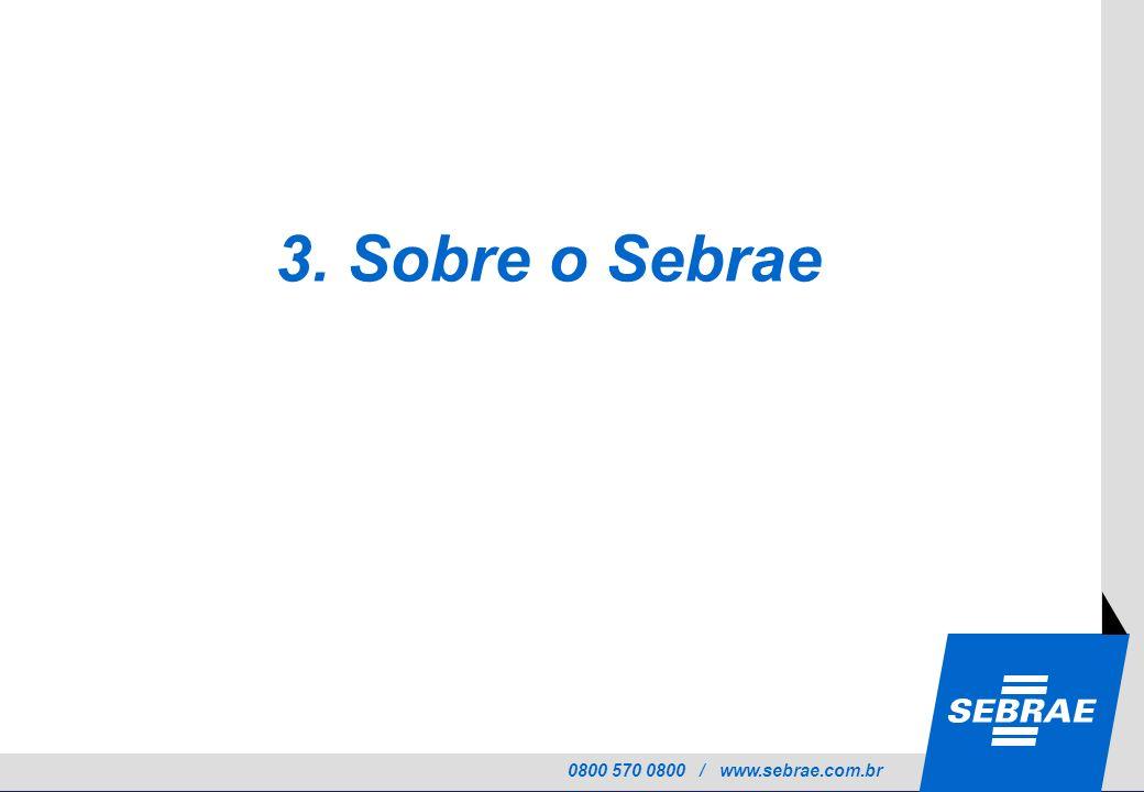 0800 570 0800 / www.sebrae.com.br 3. Sobre o Sebrae
