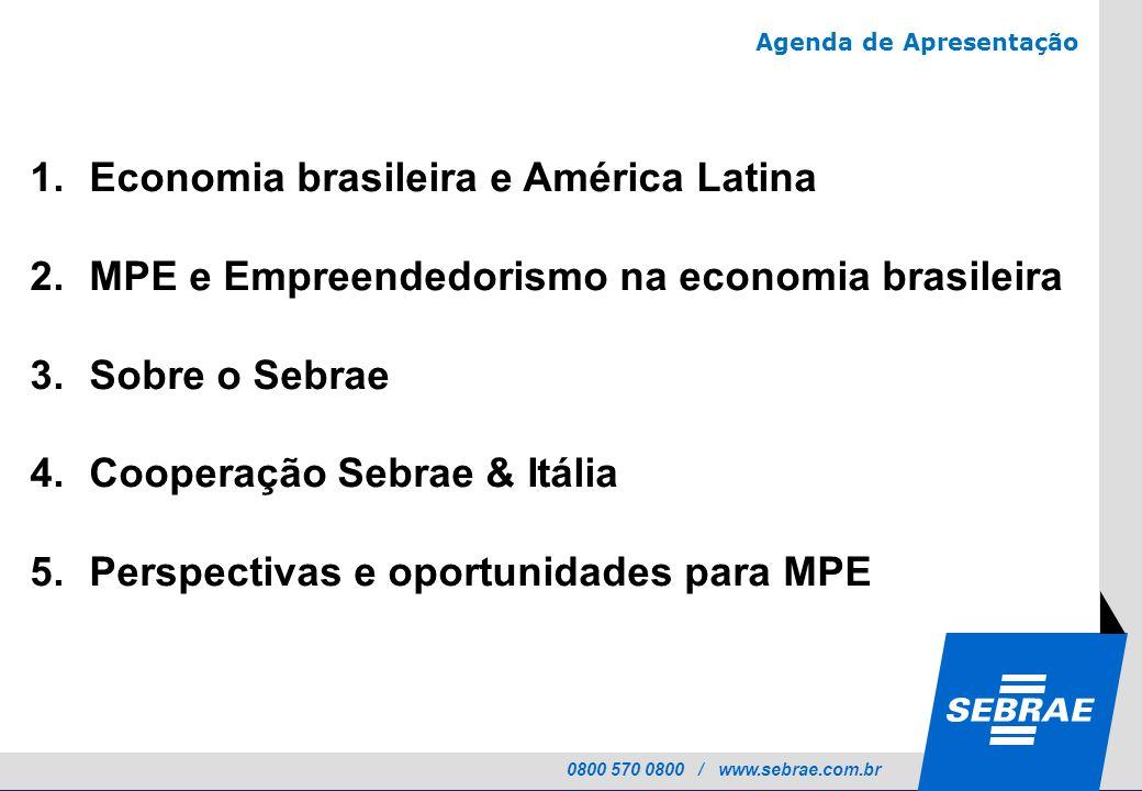 0800 570 0800 / www.sebrae.com.br 1.Economia brasileira e América Latina 2.MPE e Empreendedorismo na economia brasileira 3.Sobre o Sebrae 4.Cooperação