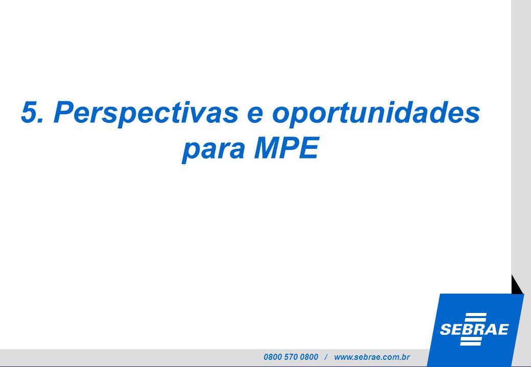 0800 570 0800 / www.sebrae.com.br 5. Perspectivas e oportunidades para MPE