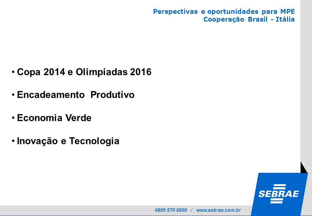 0800 570 0800 / www.sebrae.com.br Copa 2014 e Olimpíadas 2016 Encadeamento Produtivo Economia Verde Inovação e Tecnologia Perspectivas e oportunidades