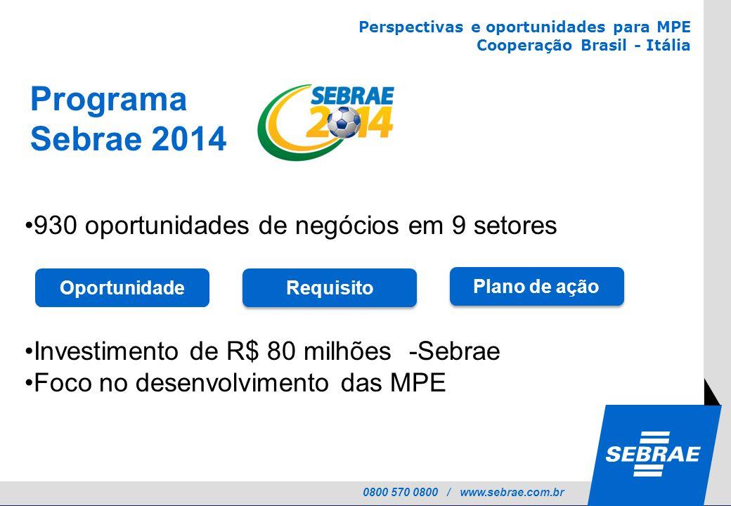 0800 570 0800 / www.sebrae.com.br 930 oportunidades de negócios em 9 setores Investimento de R$ 80 milhões -Sebrae Foco no desenvolvimento das MPE Opo