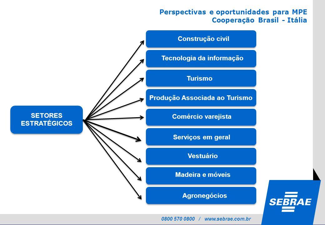 0800 570 0800 / www.sebrae.com.br Construção civil Tecnologia da informação Turismo Produção Associada ao Turismo Vestuário Serviços em geral Madeira