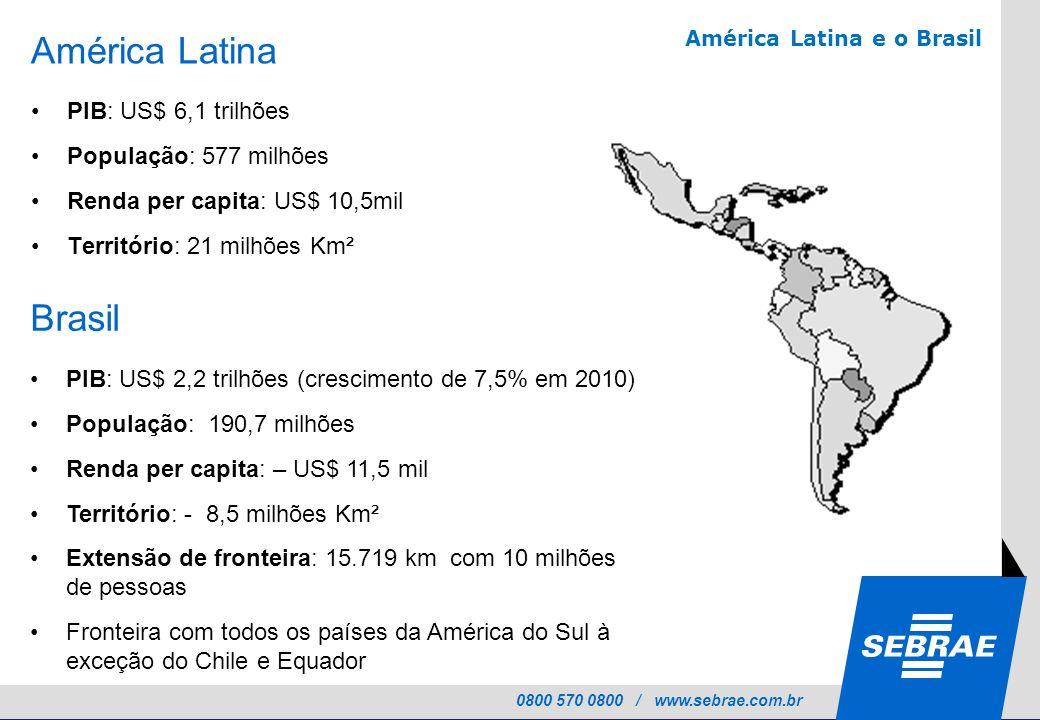 0800 570 0800 / www.sebrae.com.br América Latina PIB: US$ 6,1 trilhões População: 577 milhões Renda per capita: US$ 10,5mil Território: 21 milhões Km²