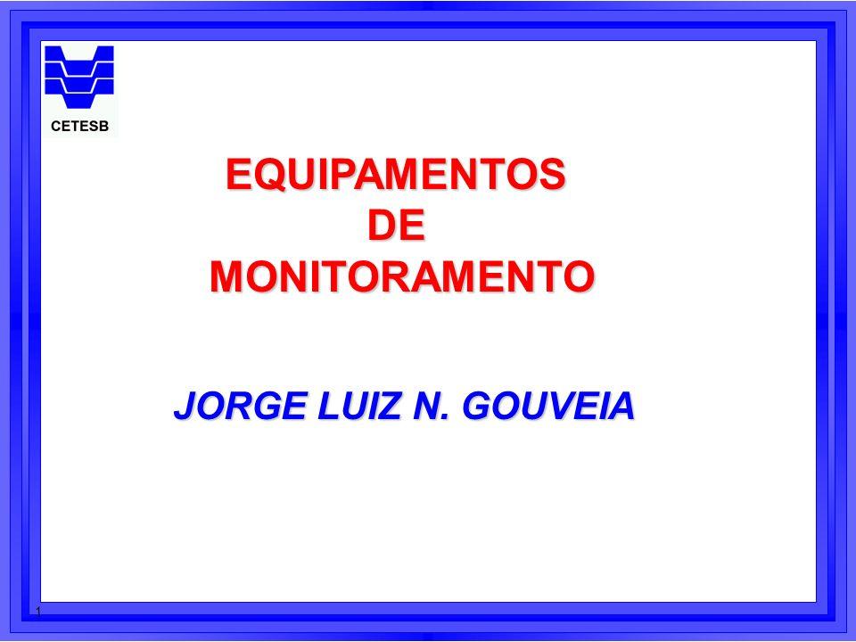 EQUIPAMENTOSDEMONITORAMENTO DETECTOR DE GASES DETECTOR DE GASES OXÍMETRO OXÍMETRO EXPLOSÍMETRO EXPLOSÍMETRO FOTOIONIZADOR FOTOIONIZADOR MONITOR QUÍMICO ESPECÍFICO MONITOR QUÍMICO ESPECÍFICO pH-METRO pH-METRO CROMATÓGRAFO À GÁS CROMATÓGRAFO À GÁS