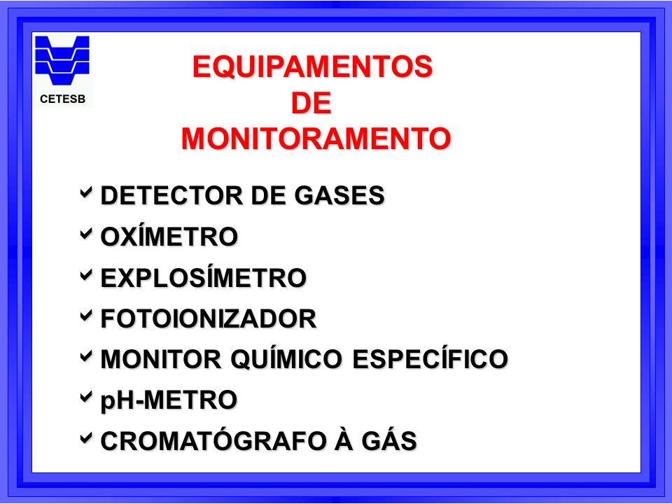 EQUIPAMENTOSDEMONITORAMENTO DETECTOR DE GASES DETECTOR DE GASES OXÍMETRO OXÍMETRO EXPLOSÍMETRO EXPLOSÍMETRO FOTOIONIZADOR FOTOIONIZADOR MONITOR QUÍMIC