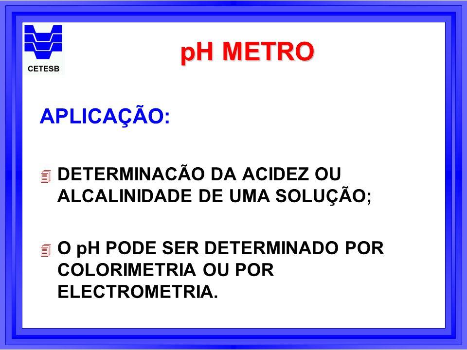 pH METRO APLICAÇÃO: 4 DETERMINACÃO DA ACIDEZ OU ALCALINIDADE DE UMA SOLUÇÃO; 4 O pH PODE SER DETERMINADO POR COLORIMETRIA OU POR ELECTROMETRIA.