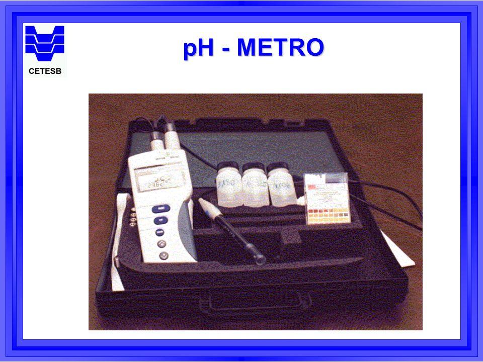 pH - METRO