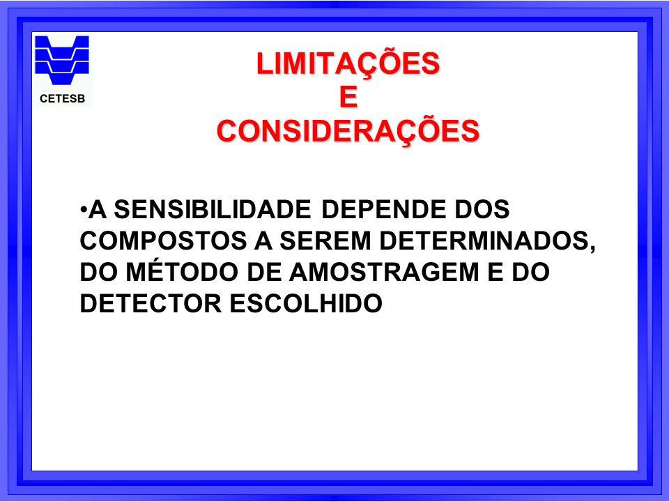 LIMITAÇÕESECONSIDERAÇÕES A SENSIBILIDADE DEPENDE DOS COMPOSTOS A SEREM DETERMINADOS, DO MÉTODO DE AMOSTRAGEM E DO DETECTOR ESCOLHIDO