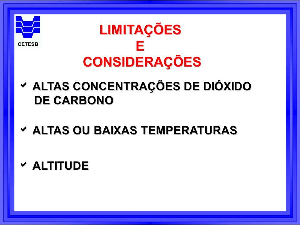 LIMITAÇÕESECONSIDERAÇÕES ALTAS CONCENTRAÇÕES DE DIÓXIDO ALTAS CONCENTRAÇÕES DE DIÓXIDO DE CARBONO DE CARBONO ALTAS OU BAIXAS TEMPERATURAS ALTAS OU BAI