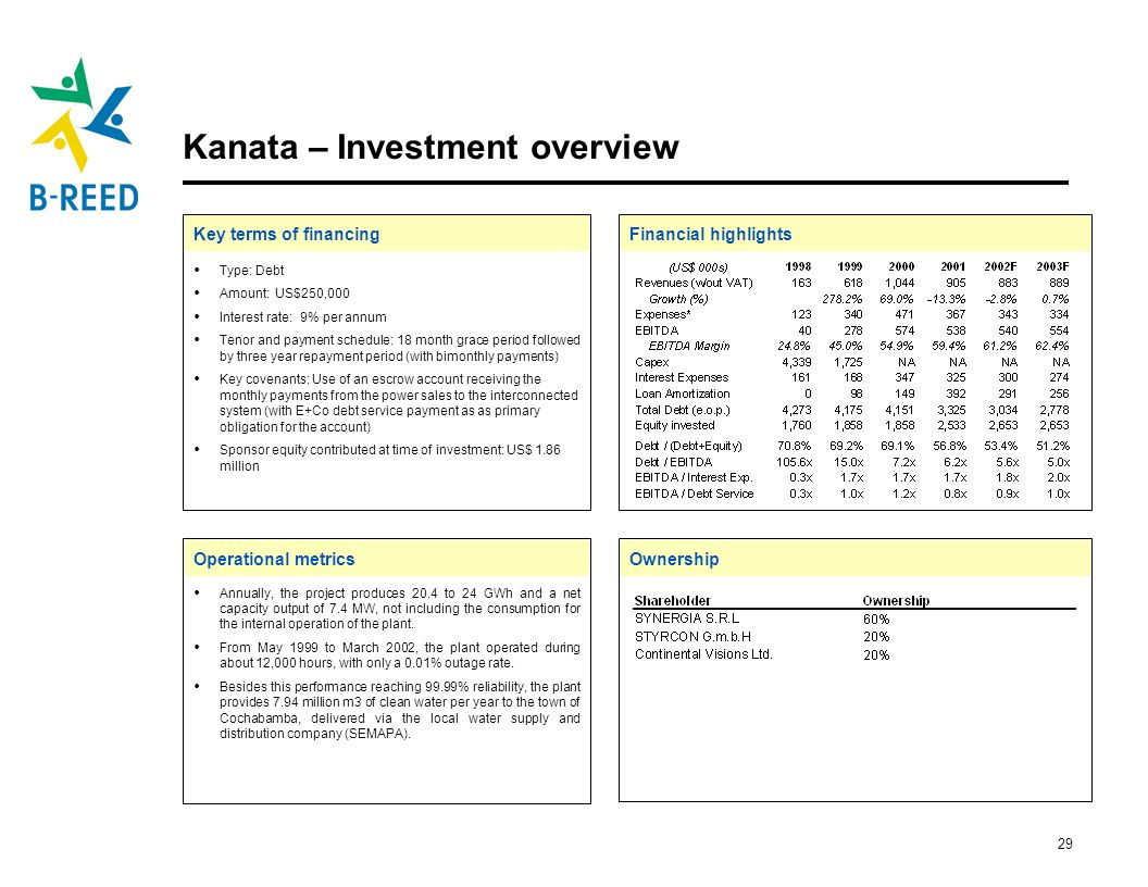 29 Kanata – Investment overview Key terms of financingFinancial highlights Type: Debt Amount: US$250,000 Interest rate: 9% per annum Tenor and payment