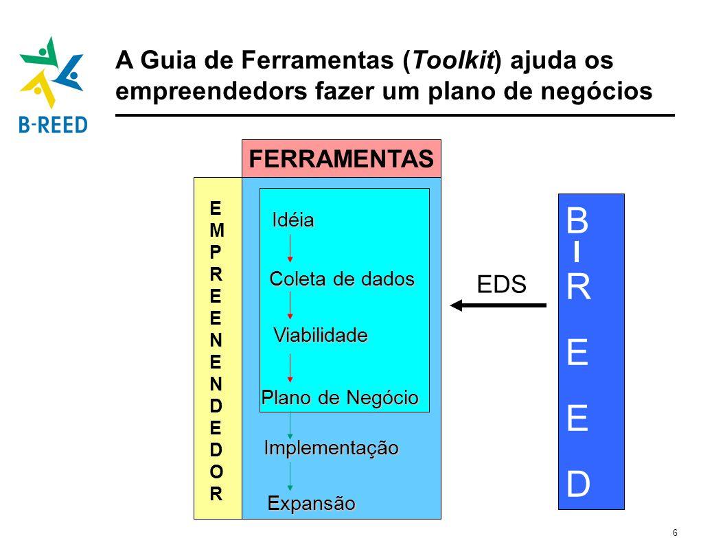 6 BREEDBREED FERRAMENTAS Idéia Coleta de dados Viabilidade Plano de Negócio Implementação Expansão EMPREENENDEDOREMPREENENDEDOR EDS A Guia de Ferramen