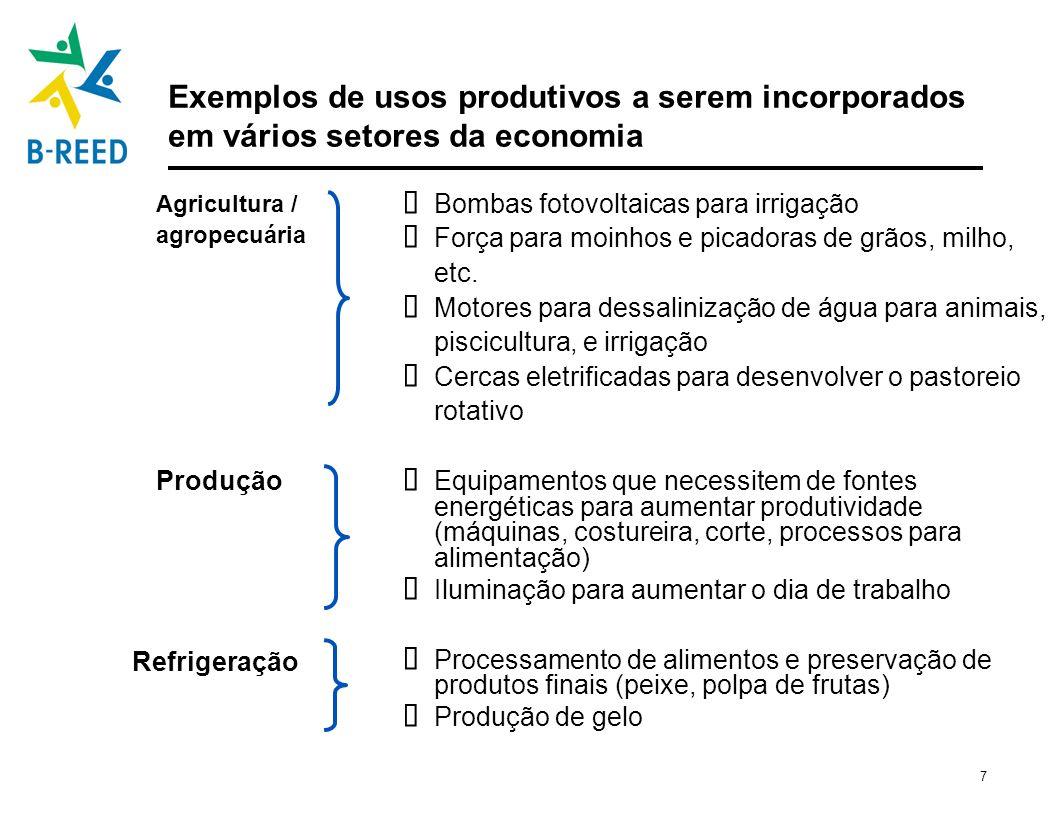 7 Exemplos de usos produtivos a serem incorporados em vários setores da economia Agricultura / agropecuária Bombas fotovoltaicas para irrigação Força