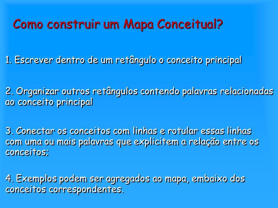 Como construir um Mapa Conceitual? 1. Escrever dentro de um retângulo o conceito principal 2. Organizar outros retângulos contendo palavras relacionad