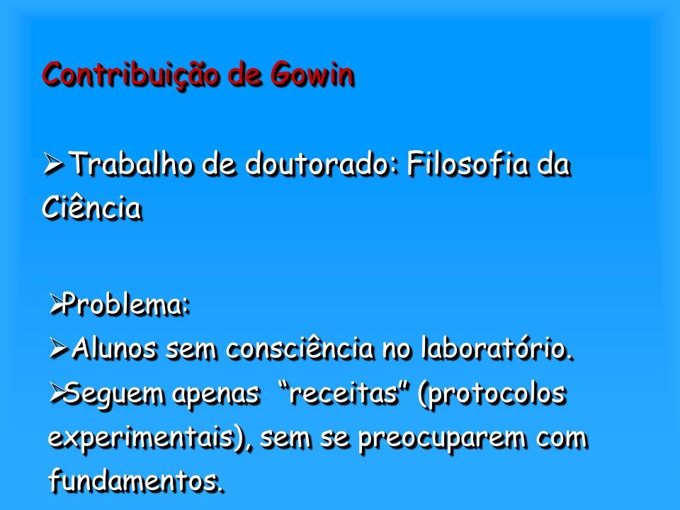 Contribuição de Gowin Trabalho de doutorado: Filosofia da Trabalho de doutorado: Filosofia daCiência Ciência Problema: Problema: Alunos sem consciênci