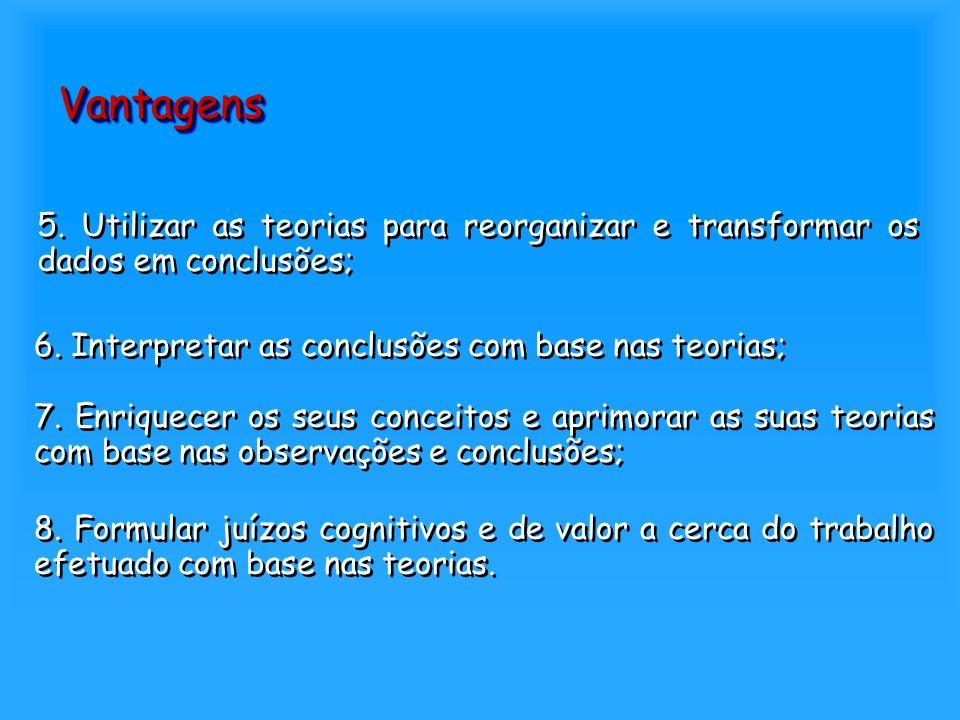 VantagensVantagens 5. Utilizar as teorias para reorganizar e transformar os dados em conclusões; 6. Interpretar as conclusões com base nas teorias; 7.