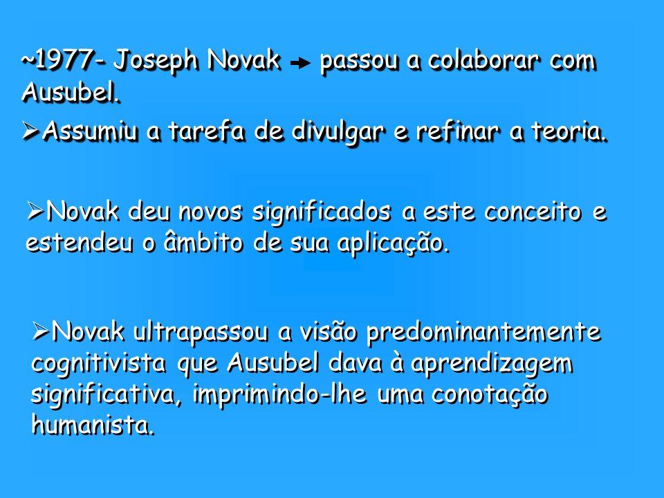~1977- Joseph Novak passou a colaborar com Ausubel. Assumiu a tarefa de divulgar e refinar a teoria. Assumiu a tarefa de divulgar e refinar a teoria.
