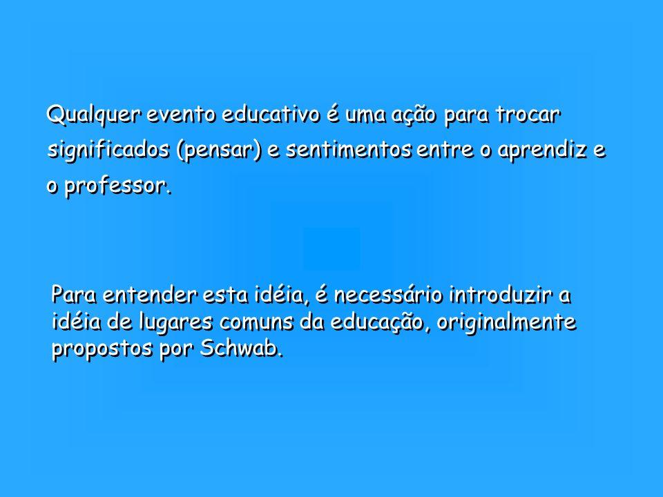 Qualquer evento educativo é uma ação para trocar significados (pensar) e sentimentos entre o aprendiz e o professor. Qualquer evento educativo é uma a