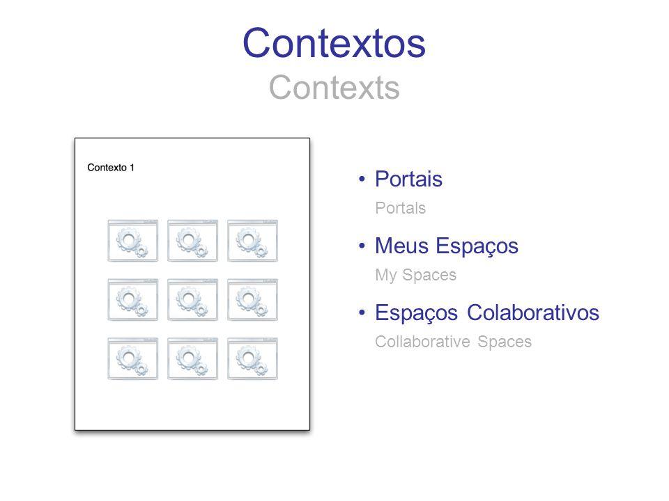 Contextos Contexts Portais Portals Meus Espaços My Spaces Espaços Colaborativos Collaborative Spaces