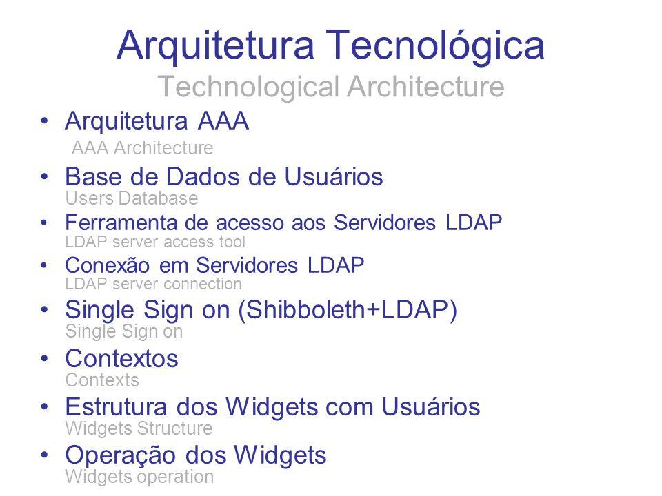 Arquitetura Tecnológica Technological Architecture Arquitetura AAA AAA Architecture Base de Dados de Usuários Users Database Ferramenta de acesso aos