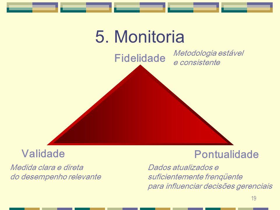 19 5. Monitoria Fidelidade Validade Pontualidade Metodologia estável e consistente Medida clara e direta do desempenho relevante Dados atualizados e s