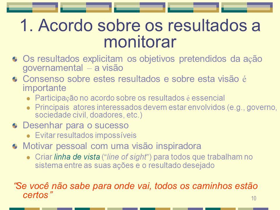 10 1. Acordo sobre os resultados a monitorar Os resultados explicitam os objetivos pretendidos da a ç ão governamental – a visão Consenso sobre estes