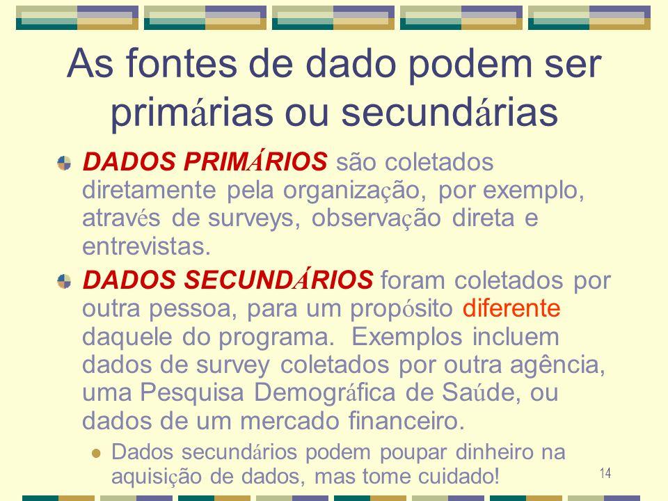 14 As fontes de dado podem ser prim á rias ou secund á rias DADOS PRIM Á RIOS são coletados diretamente pela organiza ç ão, por exemplo, atrav é s de
