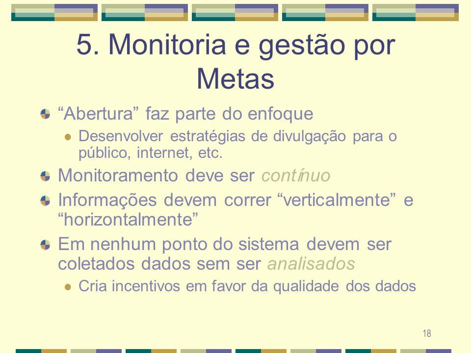 18 5. Monitoria e gestão por Metas Abertura faz parte do enfoque Desenvolver estrat é gias de divulga ç ão para o p ú blico, internet, etc. Monitorame