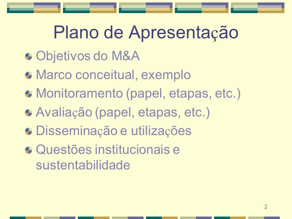2 Plano de Apresenta ç ão Objetivos do M&A Marco conceitual, exemplo Monitoramento (papel, etapas, etc.) Avalia ç ão (papel, etapas, etc.) Dissemina ç